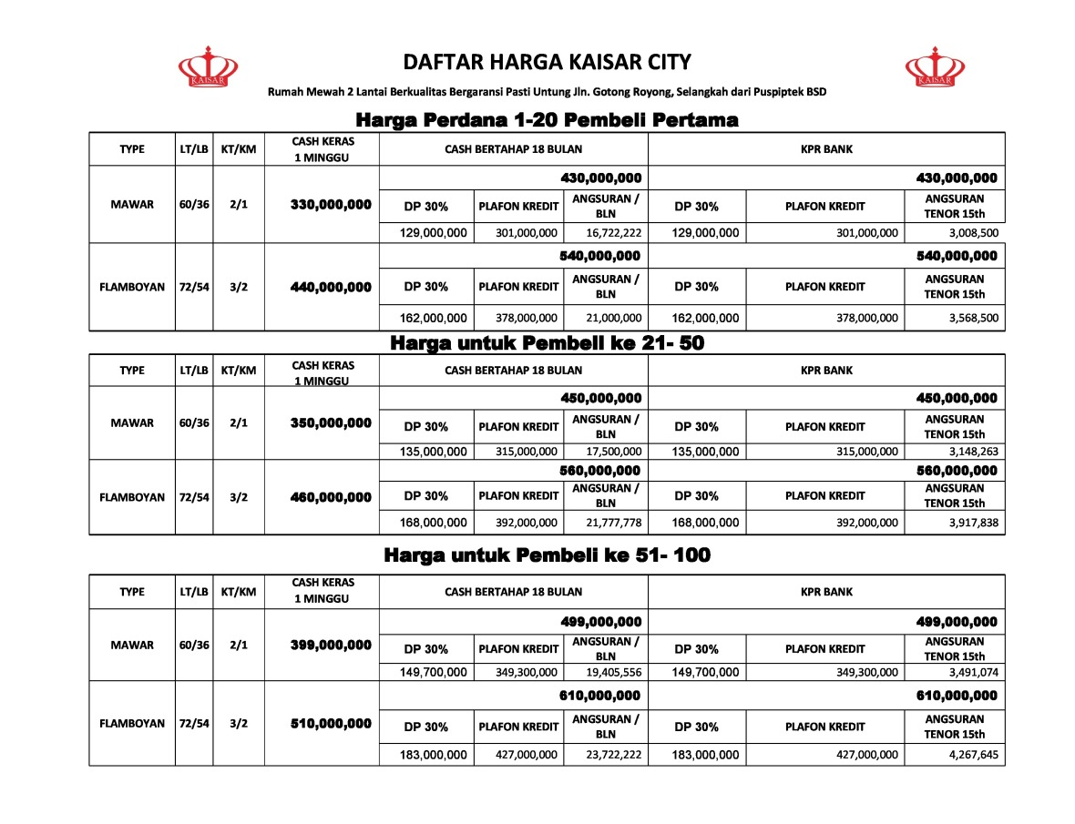 DAFTAR KAISAR CITY-0 (2)